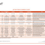 Tris Number Chart API Valve